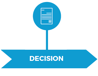 Ucla decision date in Melbourne