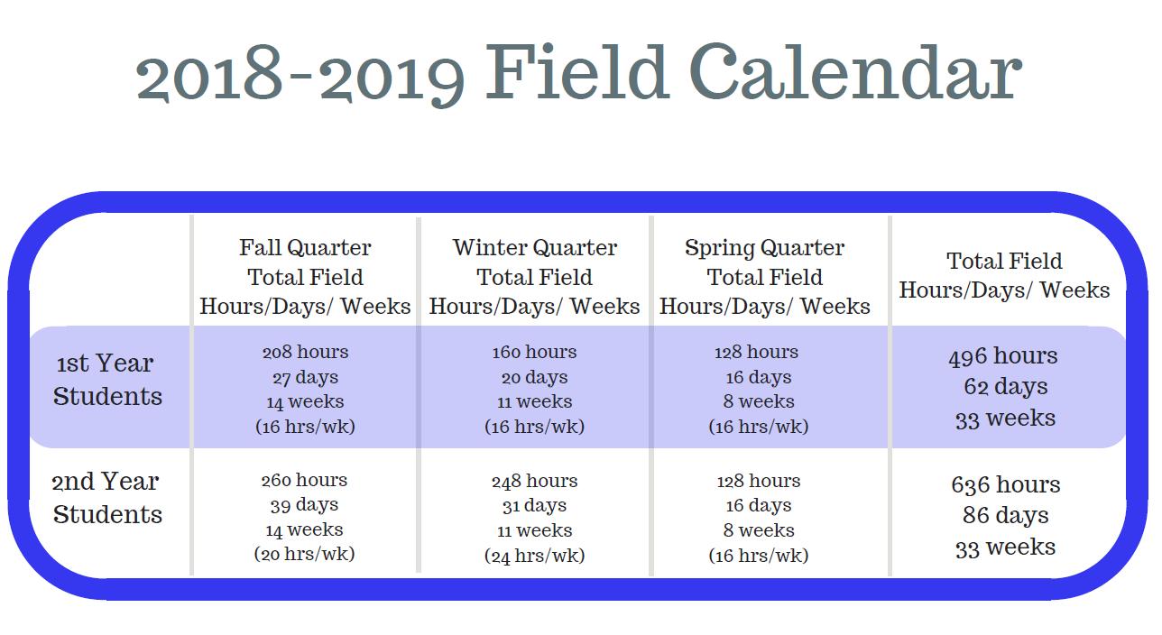 Ucla Academic Calendar 2014 2019 UCLA Luskin | Field Education
