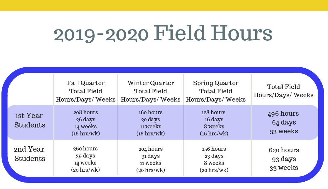 Rwu 2022 Calendar.2022 Calendar Rwu Calendar 2021 2022